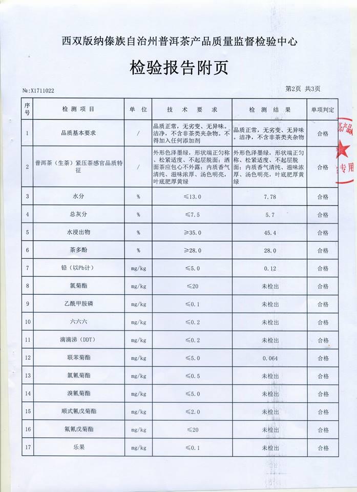 中乐号古树<a href=https://zlhtea.com target=_blank class=infotextkey>普洱茶</a>检测报告